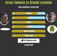 Serge Tabekou vs Arnaud Lusamba h2h player stats