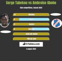 Serge Tabekou vs Ambroise Gboho h2h player stats