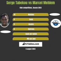 Serge Tabekou vs Marcel Mehlem h2h player stats