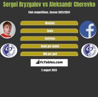 Sergei Bryzgalov vs Aleksandr Cherevko h2h player stats