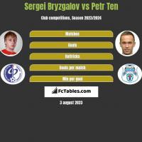 Sergei Bryzgalov vs Petr Ten h2h player stats