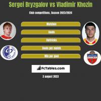 Sergei Bryzgalov vs Vladimir Khozin h2h player stats