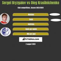 Sergei Bryzgalov vs Oleg Krasilnichenko h2h player stats