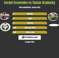 Sergei Eremenko vs Tomas Hradecky h2h player stats