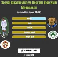 Sergei Ignashevich vs Hoerdur Bjoergvin Magnusson h2h player stats