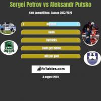 Sergei Petrov vs Aleksandr Putsko h2h player stats