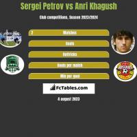 Sergiej Petrow vs Anri Khagush h2h player stats