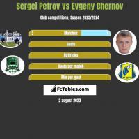 Sergiej Petrow vs Evgeny Chernov h2h player stats