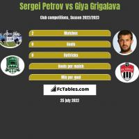 Sergiej Petrow vs Gia Grigalawa h2h player stats