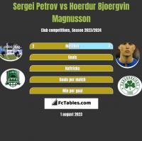 Sergei Petrov vs Hoerdur Bjoergvin Magnusson h2h player stats
