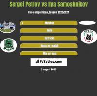 Sergei Petrov vs Ilya Samoshnikov h2h player stats