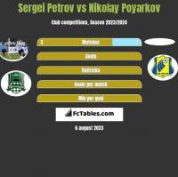 Sergei Petrov vs Nikolay Poyarkov h2h player stats