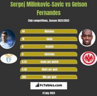 Sergej Milinkovic-Savic vs Gelson Fernandes h2h player stats