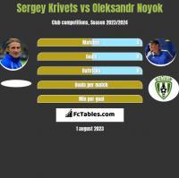 Sergey Krivets vs Oleksandr Noyok h2h player stats