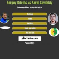 Sergey Krivets vs Pavel Savitskiy h2h player stats