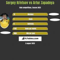 Sergey Krivtsov vs Artur Zapadnya h2h player stats