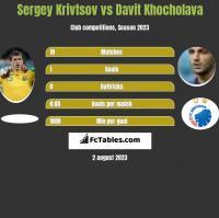 Sergey Krivtsov vs Davit Khocholava h2h player stats