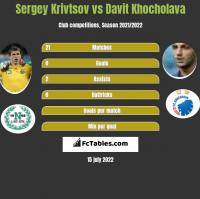 Sergiej Kriwcow vs Davit Khocholava h2h player stats
