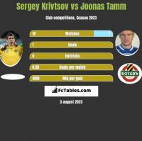 Sergey Krivtsov vs Joonas Tamm h2h player stats