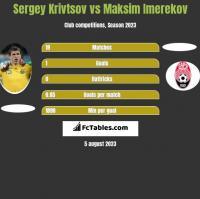 Sergey Krivtsov vs Maksim Imerekov h2h player stats