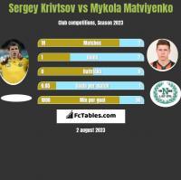 Sergey Krivtsov vs Mykola Matviyenko h2h player stats