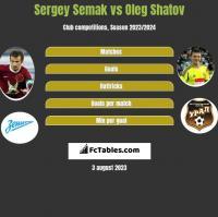 Sergey Semak vs Oleg Shatov h2h player stats