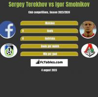 Sergey Terekhov vs Igor Smolnikov h2h player stats