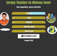 Sergey Tkachev vs Aleksey Ionov h2h player stats