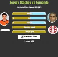 Sergey Tkachev vs Fernando h2h player stats