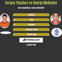 Sergey Tkachev vs Georgi Melkadze h2h player stats