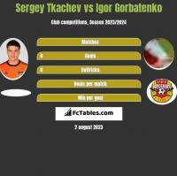Sergey Tkachev vs Igor Gorbatenko h2h player stats