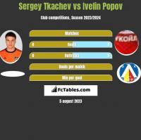 Sergey Tkachev vs Ivelin Popov h2h player stats