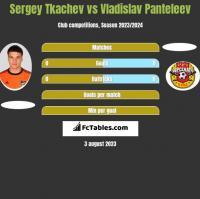 Sergey Tkachev vs Vladislav Panteleev h2h player stats