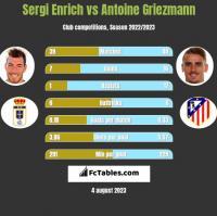 Sergi Enrich vs Antoine Griezmann h2h player stats