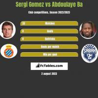 Sergi Gomez vs Abdoulaye Ba h2h player stats