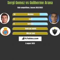 Sergi Gomez vs Guilherme Arana h2h player stats