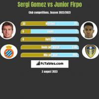 Sergi Gomez vs Junior Firpo h2h player stats
