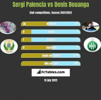 Sergi Palencia vs Denis Bouanga h2h player stats