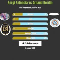 Sergi Palencia vs Arnaud Nordin h2h player stats