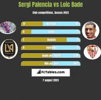 Sergi Palencia vs Loic Bade h2h player stats