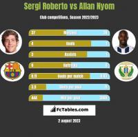 Sergi Roberto vs Allan Nyom h2h player stats