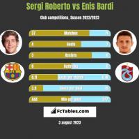 Sergi Roberto vs Enis Bardi h2h player stats