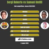 Sergi Roberto vs Samuel Umtiti h2h player stats