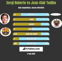 Sergi Roberto vs Jean-Clair Todibo h2h player stats
