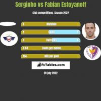 Serginho vs Fabian Estoyanoff h2h player stats