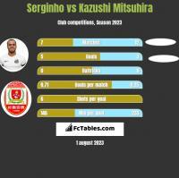 Serginho vs Kazushi Mitsuhira h2h player stats