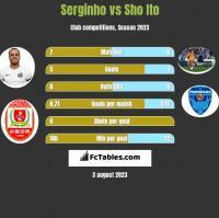 Serginho vs Sho Ito h2h player stats