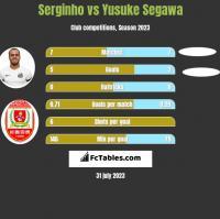 Serginho vs Yusuke Segawa h2h player stats