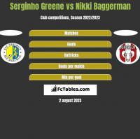 Serginho Greene vs Nikki Baggerman h2h player stats