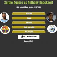 Sergio Aguero vs Anthony Knockaert h2h player stats